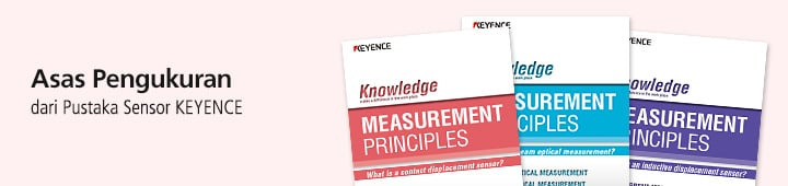 Measurement Introduction Guides